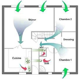 Chauffage calculs thermiques et deperditions en 12831 for Montage vmc simple flux