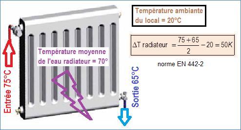 Programme calcul chauffage bois a buches hydro for Calcul puissance d un radiateur