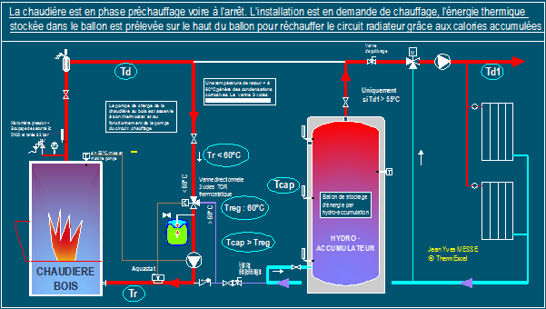 http://www.thermexcel.com/french/image14/stockage%20chaleur%20hydroaccumulation%20chaudiere.png