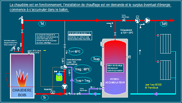 http://www.thermexcel.com/french/image14/stockage%20chaleur%20hydroaccumulation%20chauffage.png