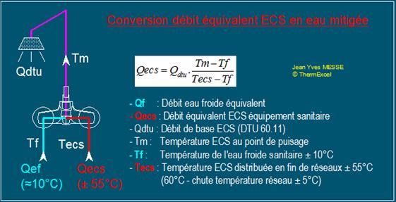 Eau chaude sanitaire accumulation semi instantan e g n rateur changeur bouclage - Formule calcul puissance chauffage ...