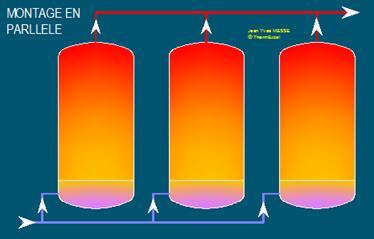 eau chaude sanitaire accumulation semi instantan e g n rateur changeur bouclage. Black Bedroom Furniture Sets. Home Design Ideas
