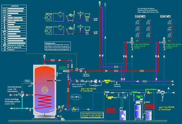 Eau chaude sanitaire accumulation semi instantan e for Chaudiere murale gaz avec eau chaude sanitaire instantanee