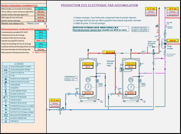 schema dimensionnement_eau_chaude accumulation electrique ecs