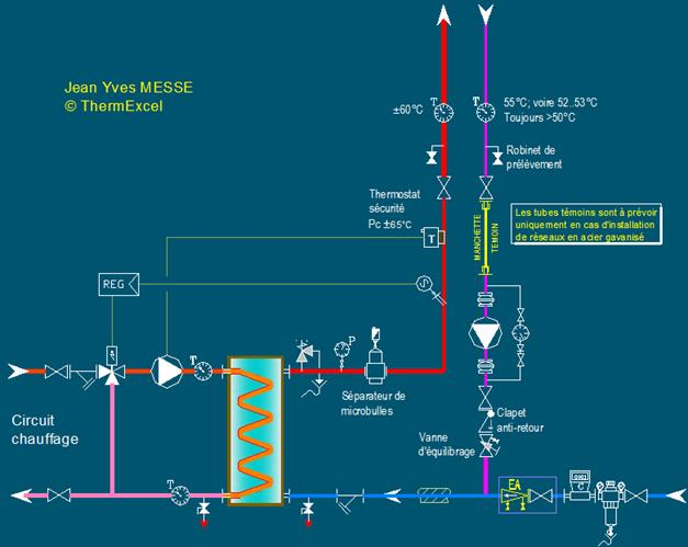 logiciel de conception de réseau échangeur de chaleur Télécharger