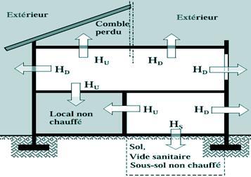 chauffage calculs thermiques et deperditions en 12831 vmc coefficient de transmission. Black Bedroom Furniture Sets. Home Design Ideas