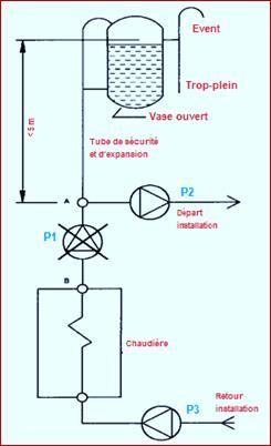 Programme calcul chauffage bois a buches hydro - Vase expansion chaudiere ...